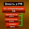 Органы власти в Александровом Гае