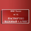 Паспортно-визовые службы в Александровом Гае
